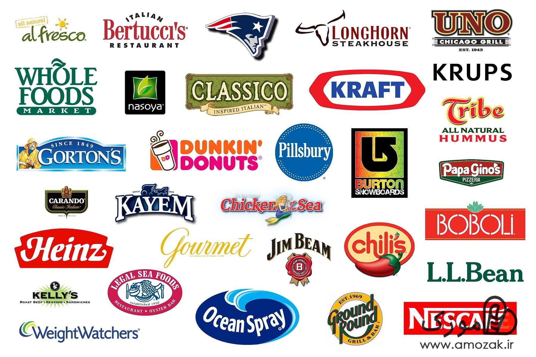 how to choose a good logo