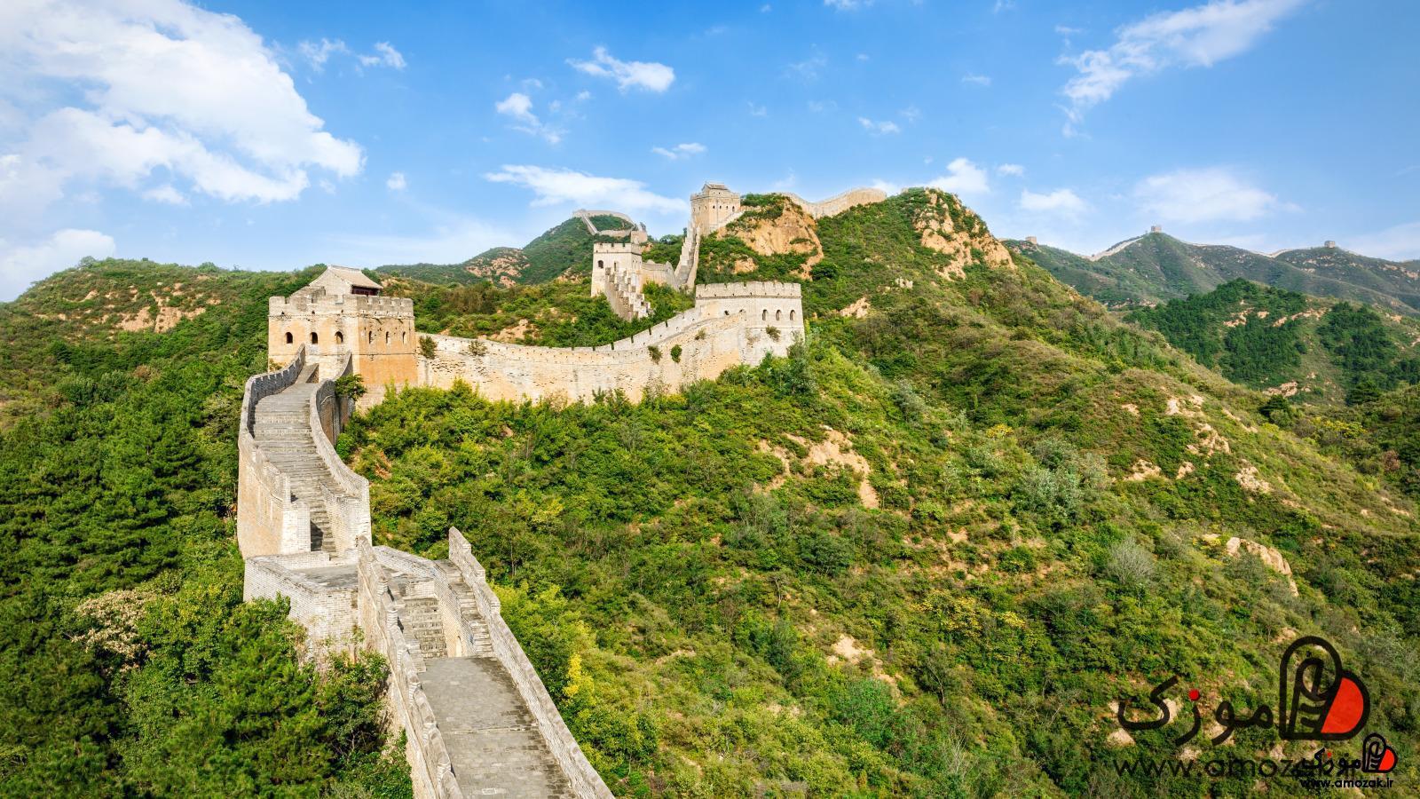 تصویر مدارک مورد نیاز برای سفر به چین