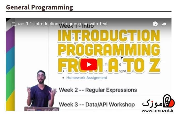 یادگیری برنامه نویسی از صفر تا صد