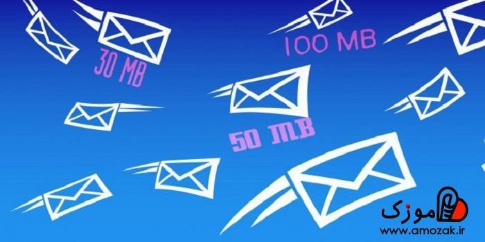 تصویر ارسال فایل با حجم بالا در ایمیل یاهو، جیمیل، تلگرام و …